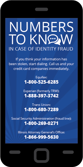 Numbers to Know in case of Identity Fraud