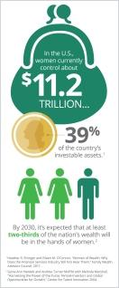 Runnberg Infographic