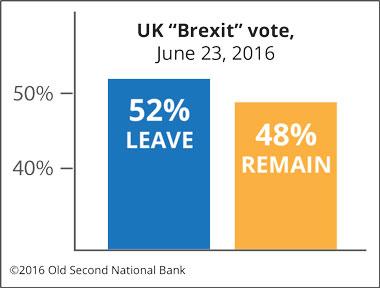 brexit_graph